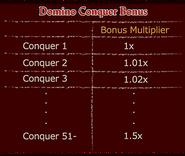 ST Domino Conquer Bonus