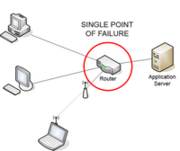 200px-Single Point of Failure