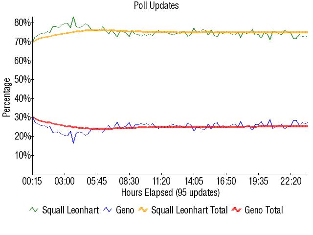 Graph2089