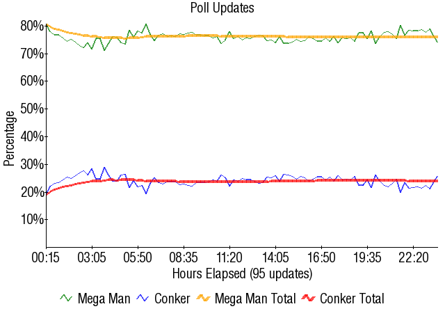 Graph2094