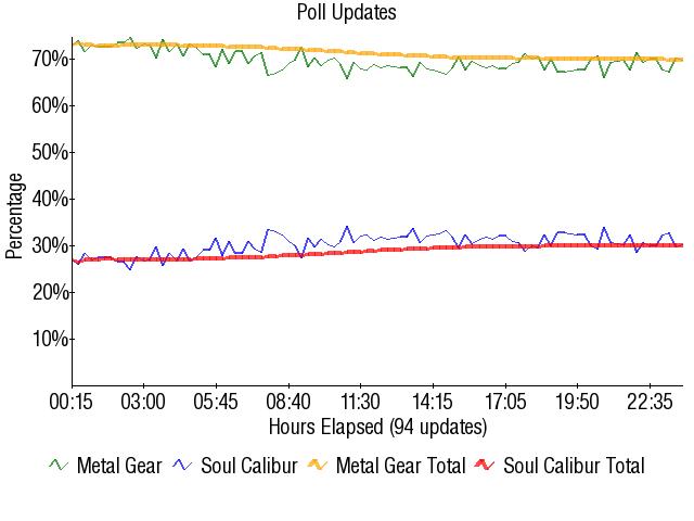 Graph2429