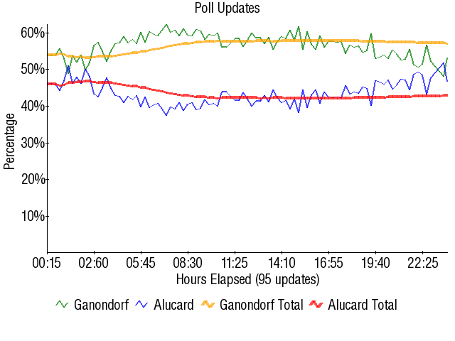 Graph1719