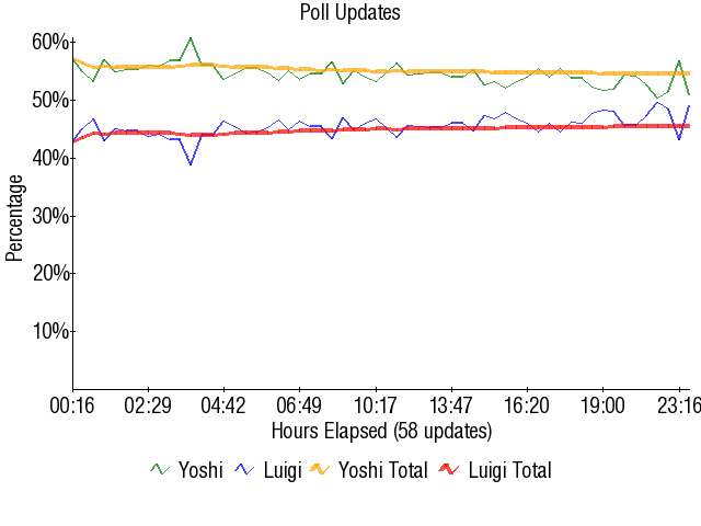Graph1751