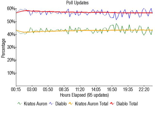 Graph2091