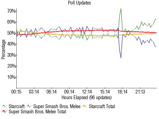 Graph1660