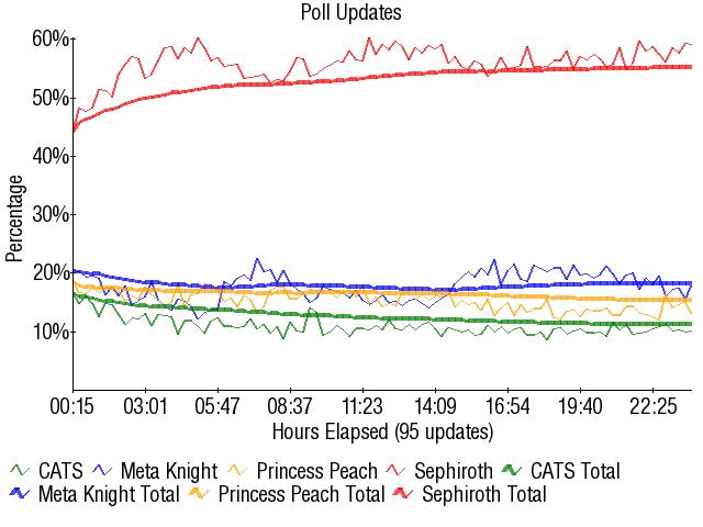 Graph2871