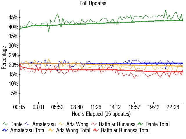 Graph2905
