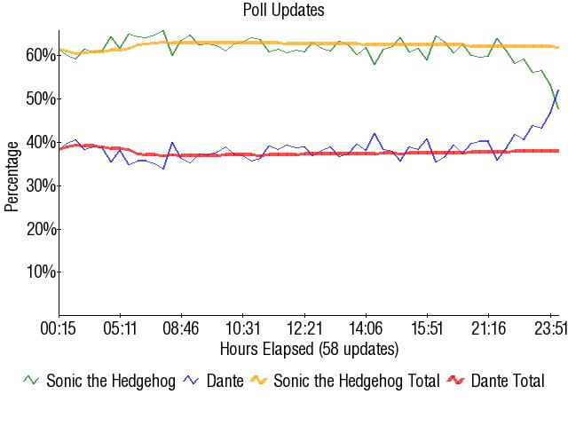 Graph1772