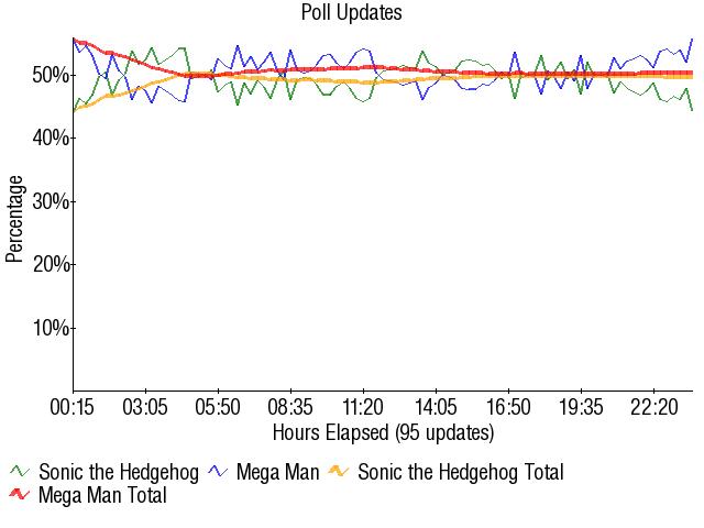 Graph2125