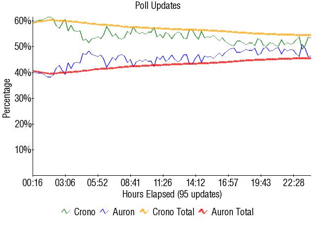 Graph2554