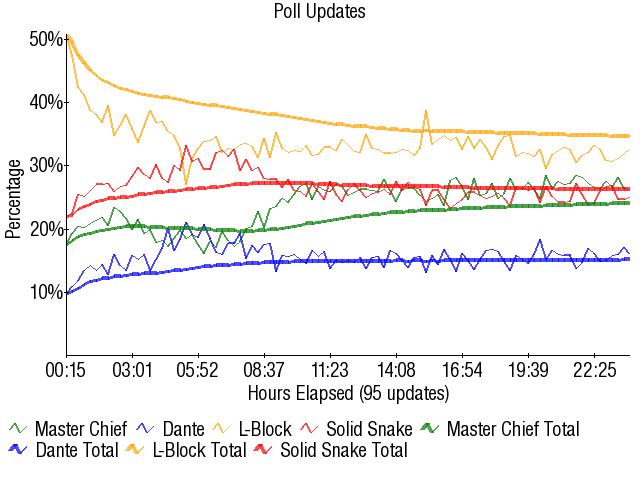Graph2924