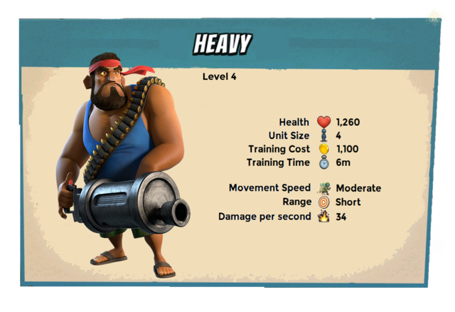 File:Heavy level 4.png