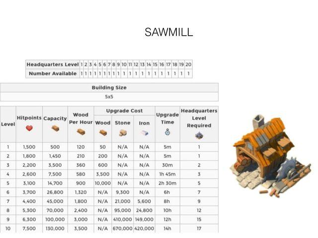 File:Sawmill.jpg
