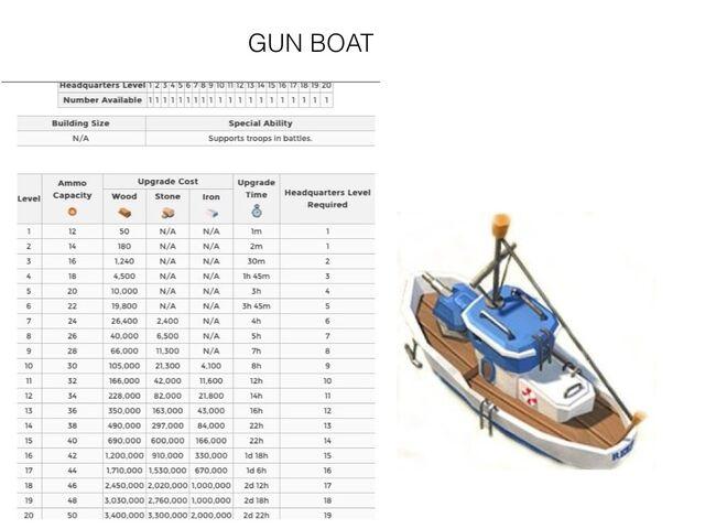 File:Gun boat.jpg