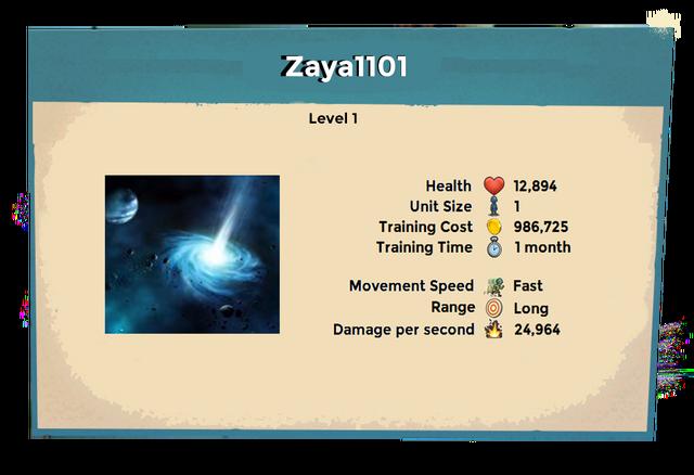 File:Zaya1101 Stats.png