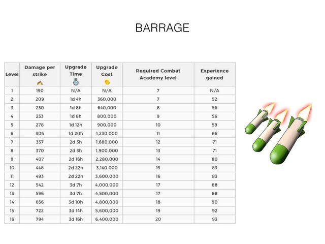 File:Barrage.jpg