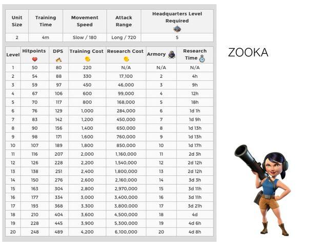 File:Zooka.jpg