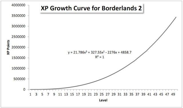 File:Bl2 curve.jpg