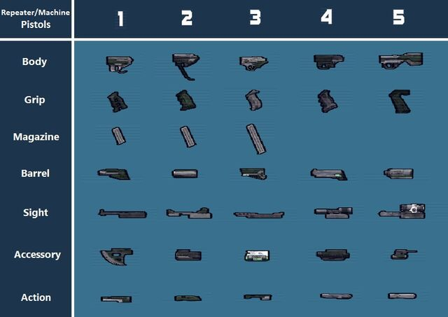 File:Machine-Repeater Pistol.jpg