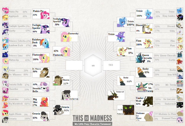 File:MLP This is madness.png