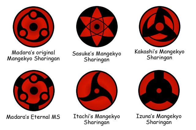 File:Mangekyo-sharingan.jpg