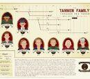 Tannen family