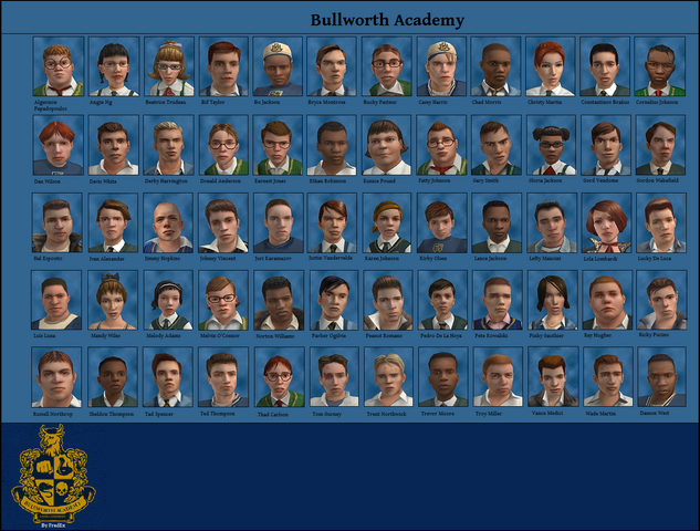 File:Bully Characters.png
