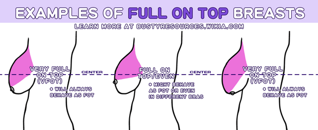File:FOT-examples.png