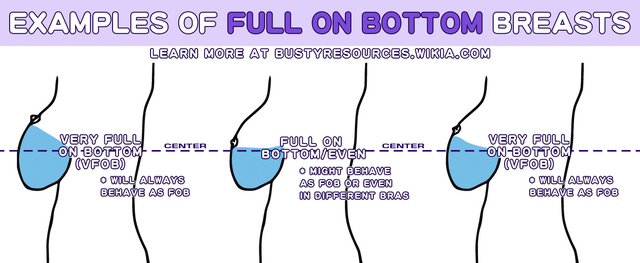 File:FOB-examples.png