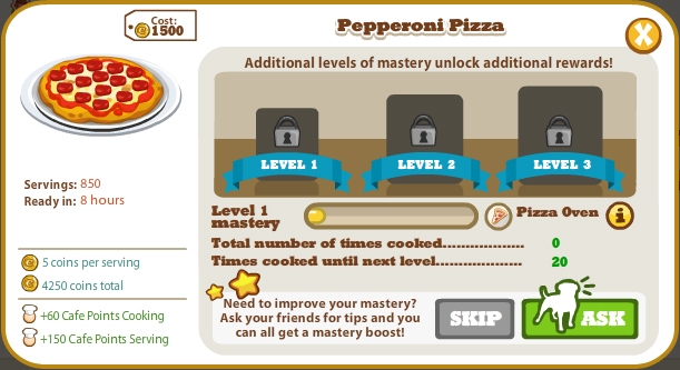 PP-mastery