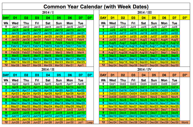 File:Common Year Calendar with Week Dates 2014 (2014-93-22).png