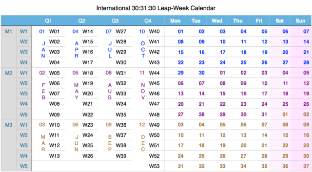 File:International 30-31-30 Leap-Week Calendar.png