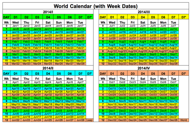 File:World Calendar with Week Dates 2014-03-21.png