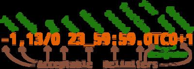 Terran computational calendar date notation