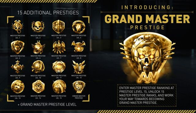 File:Master Prestige ranks AW.jpg