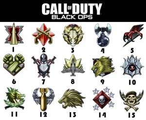 File:All Prestige Emblems Black Ops.jpg