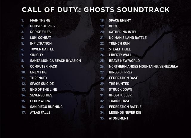 File:Ghosts soundtrack track list.png