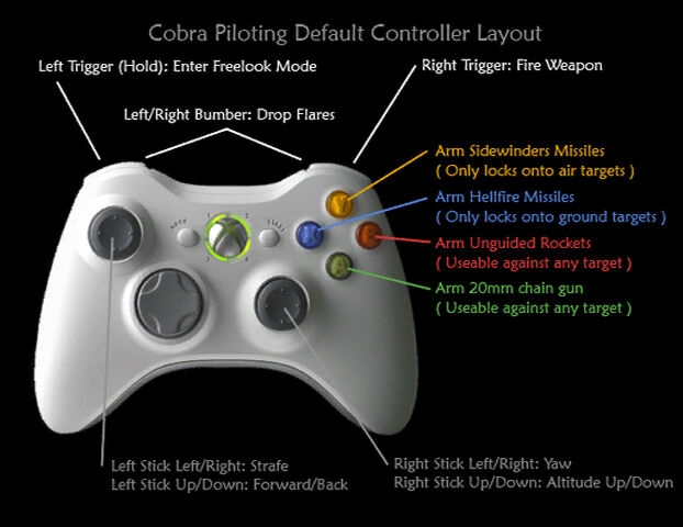 File:Cobrapilot controls.jpg