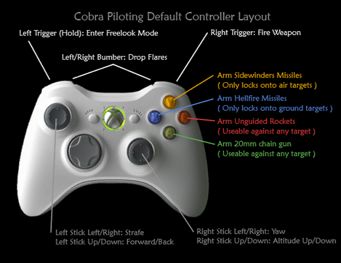 how to use ps4 controller on modern warfare