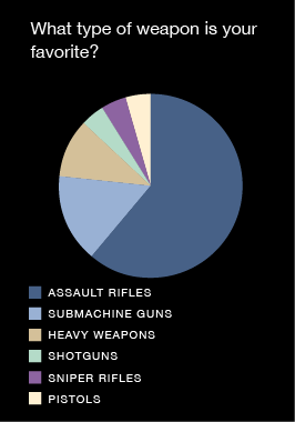 File:AdvancedWarfareInfograph2.png