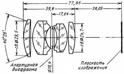 File:Helios-44-formula.jpg