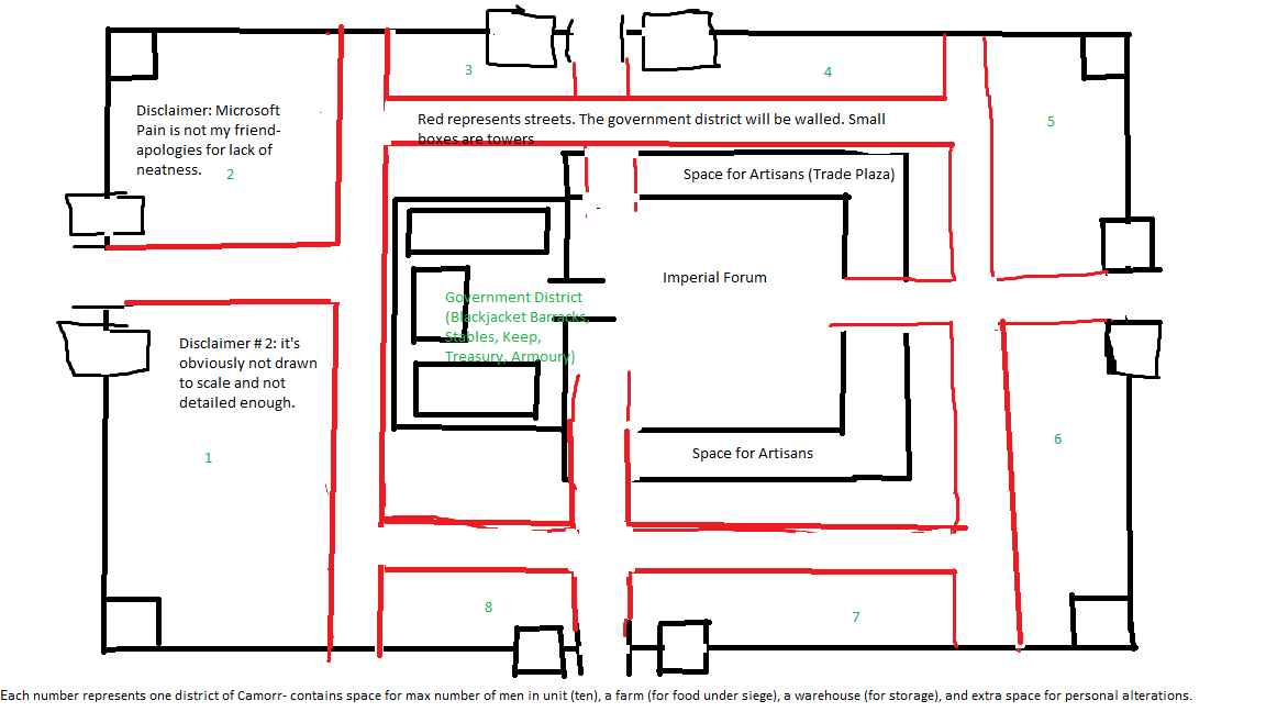 Camorr City Plan