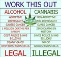 Alcohol versus cannabis. NHS is National Health Service in UK.jpg