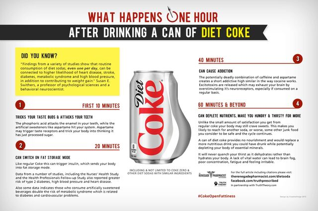File:What a diet Coke does in one hour.jpg