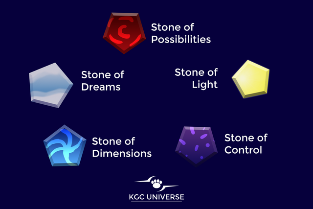 File:Stones of the cosmos diagram 1.png