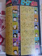 Horoscopes in Netto Special
