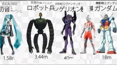 【コメ付き】全198機 ロボットの大きさを比較「ガンダム系からエヴァ、メタルギア、マクロス色々」Fan Feed