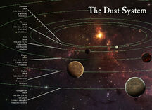 Dust System