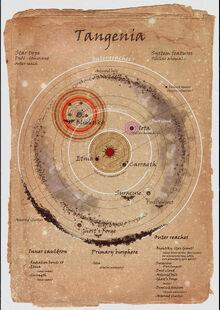Onus star systems map - Tangenia