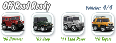 Off Road Ready Collection